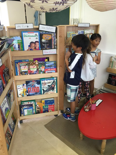 2M Organising the Class Library