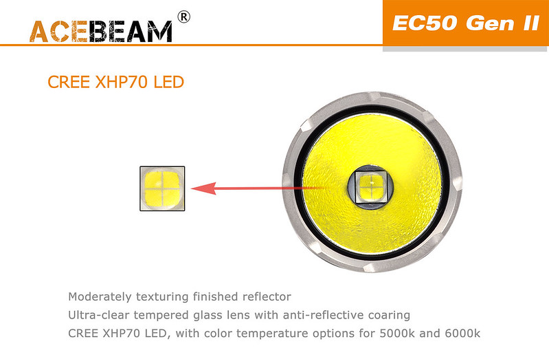 EC50-2-5