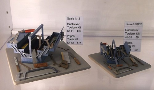 Severn Models Toolkits