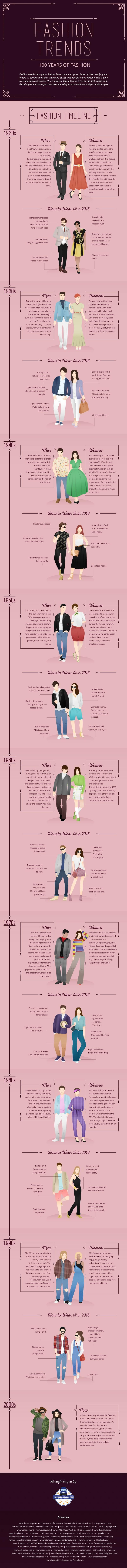 100 años moda  adaptarla estilo moderno infografía