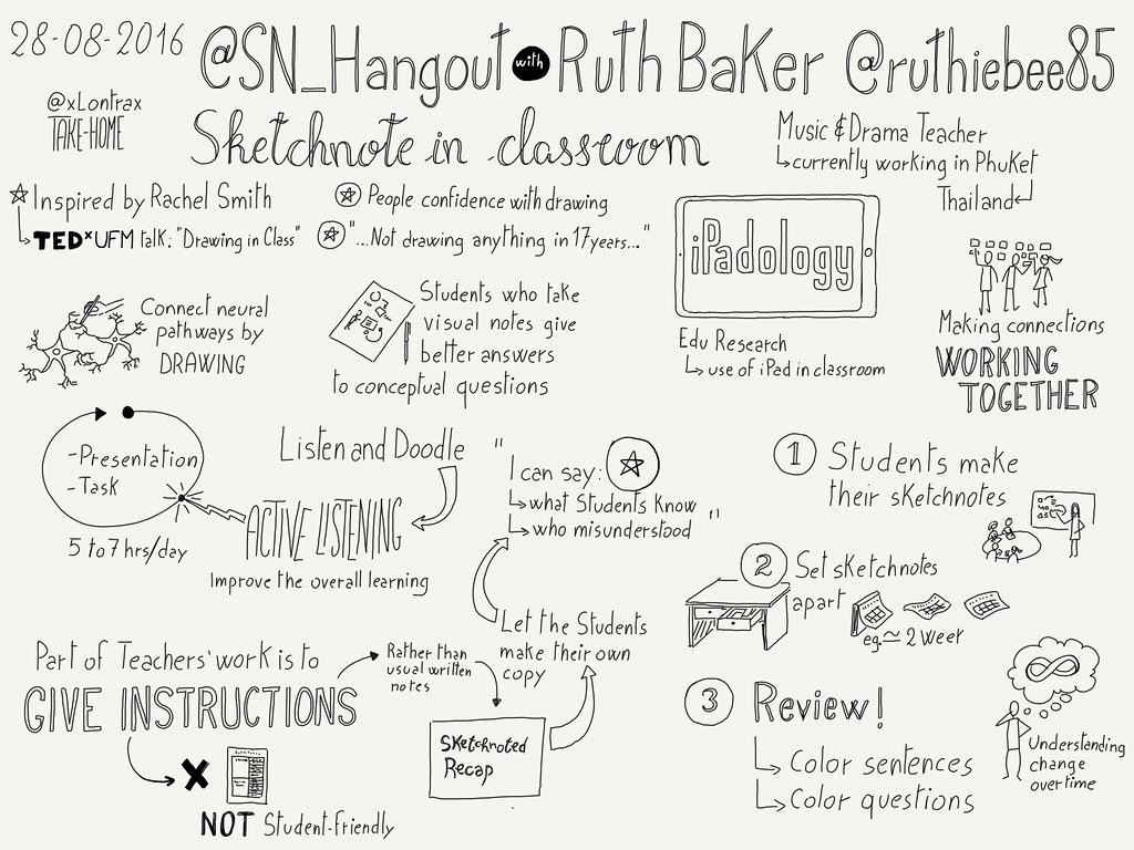 Sketchnote Hangout with Ruth Baker - Sketchnote in Classroom