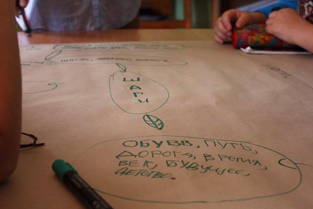 """Детская экспедиция """"Шаги"""" 18-23.07.2016"""