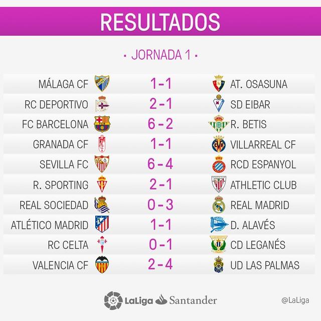 La Liga (Jornada 1): Resultados