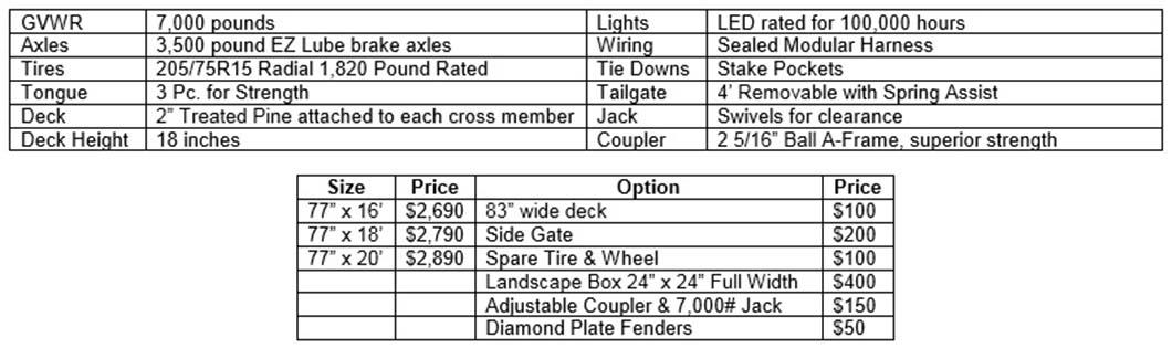 28955921901_35865817e9_o rampant trailers llc tandem axle wiring diagram for tandem axle trailer at eliteediting.co