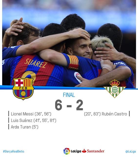 La Liga: FC Barcelona 6 - Real Betis Balompié 2