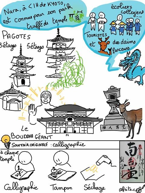 Japon n'aura bouddha géant