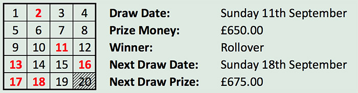 Lottery 11 Sept