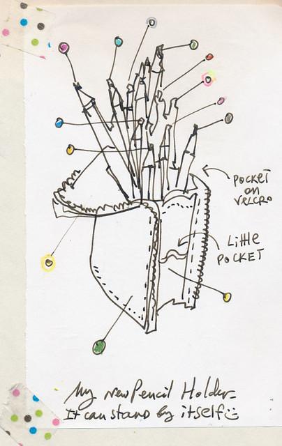 Sketchbook #98: Little Things