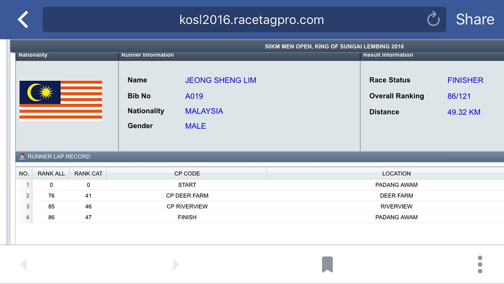 Result in racetagpro